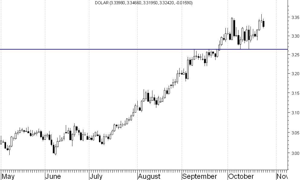 kurs euro zloty
