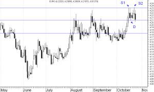EURO-ZLOTY-24-10-2014