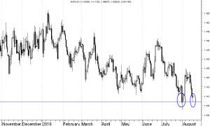 EUR-USD-2